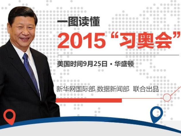 """一图读懂2015""""习奥会"""""""