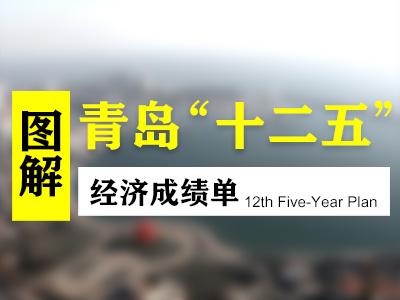 """图解青岛""""十二五""""经济成绩单:GDP三年跨过三个千亿"""