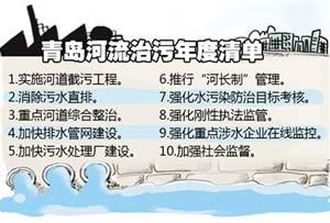 年内20条河吃上放心水