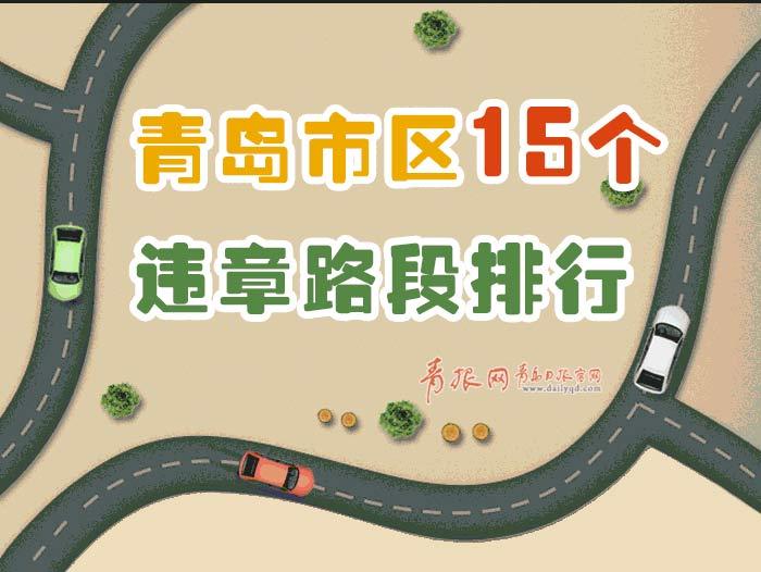 青岛交通违法路段Top15 山东路日均70次居首