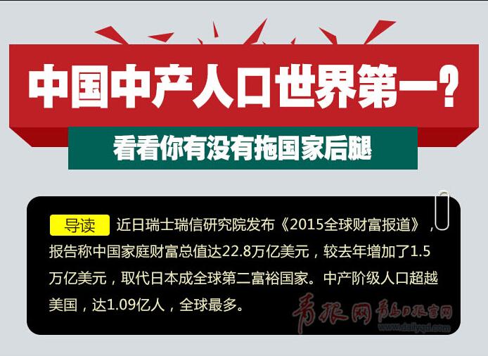 中国中产人口世界第一?你拖后腿了吗