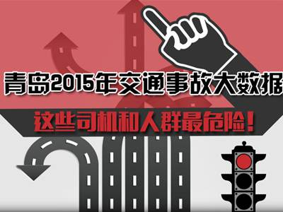 青岛2015年交通事故大数据!这些司机很危险