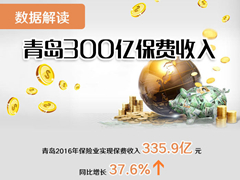 数据解读青岛300亿保费收入