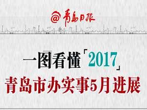 一圖看懂2017青島市辦實事5月進展