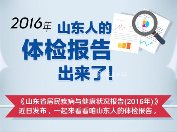 山東人的體檢報告來了,青島人平均壽命排第二!