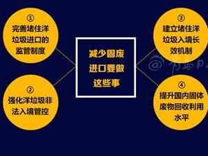 """中国对非法进口洋垃圾说""""不""""!普通人该做啥?"""