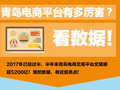 青岛电商平台有多厉害?看数据!