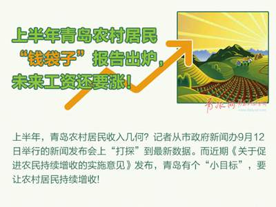"""上半年青岛农民钱袋子报告出炉,未来""""工资""""还要涨!"""