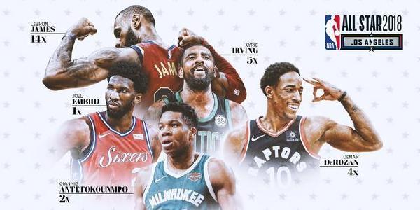 NBA全明星新秀赛阵容公布 76人双星领衔