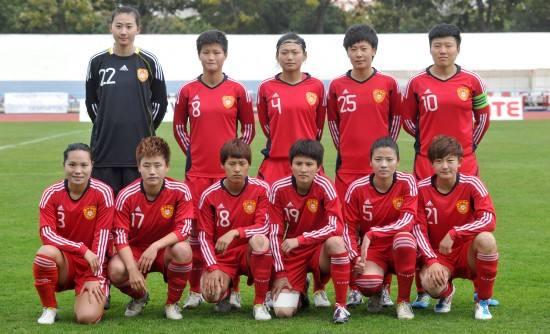 阿尔加夫杯中国队揭幕战遭东道主葡萄牙逆转