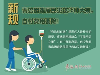 新规:青岛困难居民患这25种大病,自付费用要降!