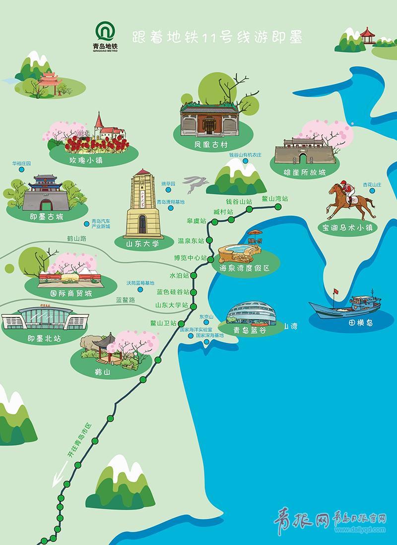 地铁11号线沿线景点   即墨区旅游局统筹11号线沿途特色旅游资源,按照班次的时间节点,对旅游产品线路进行了整合。孙绪强介绍,即墨区面向青岛市民重点包装推出7条轻轨自由行旅游主题线路,丰富提升四季旅游节庆活动。   7条轻轨自由行旅游主题线路具体为:   温泉康养之旅,鹤山观光采摘(春季草莓、茶叶;夏季蓝莓、葡萄;秋季柿子;冬季热带水果)渔家美食(七沟、于家沟)海洋温泉小镇(海泉湾、天泰峪尚汤泉、芭东小镇、香根温泉、青岛旅游集团温泉、中信证券)天创演艺;   田园花海之旅,钱谷山有机农庄
