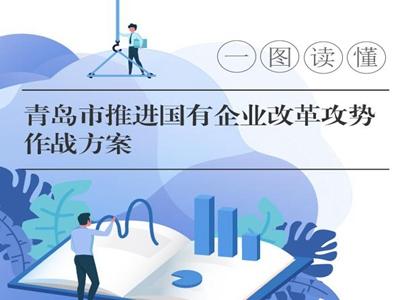 一图读懂〡青岛市推进国有企业改革攻势作战方案