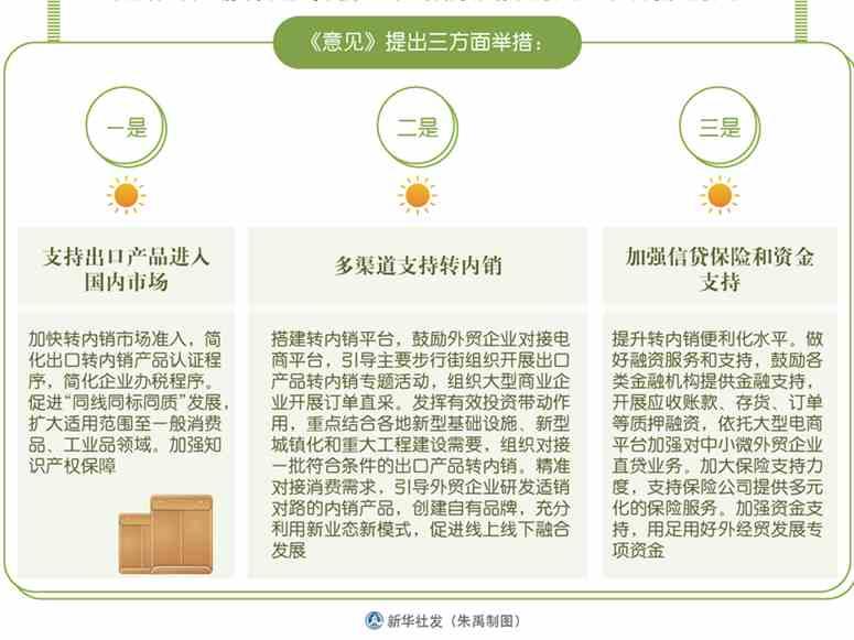 國務院:《關于支持出口產品轉內銷的實施意見》