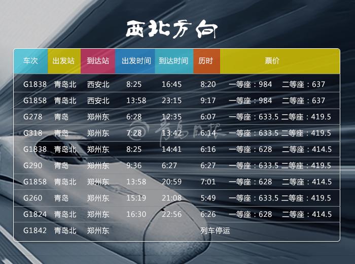 青岛高铁朋友圈拓至16个 最全车次票价信息在此