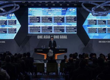 2018亚冠抽签:东亚区成摆签 恒大铁定上签