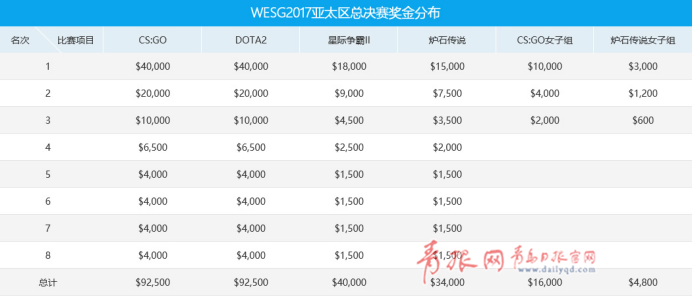 WESG04.png