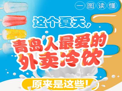 青报图解|这个夏天,青岛人最爱的外卖冷饮原来是这些!