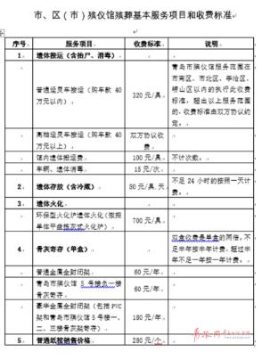 青岛出台规范:殡葬用品价格最高加价不得超过30%