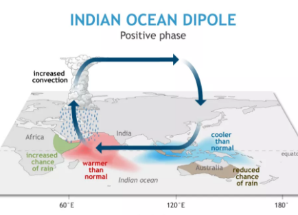 關于全球變暖,青島海洋試點國家實驗室又有新發現